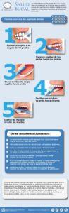 Técnica correcta del cepillado dental