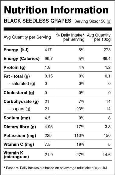 Información nutricional uva negra sin semillas Adora
