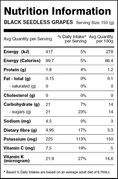 Información nutricional uva negra sin semillas Sweet Joy