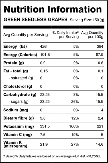 Información nutricional uva blanca Superior