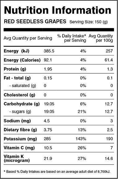 Información nutricional uva Timco